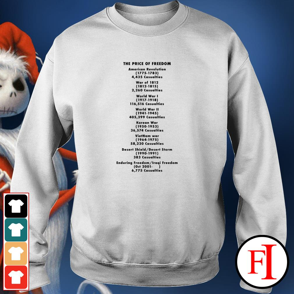 The price of freedom American revolution 1775 1783 4,435 casualties sweater